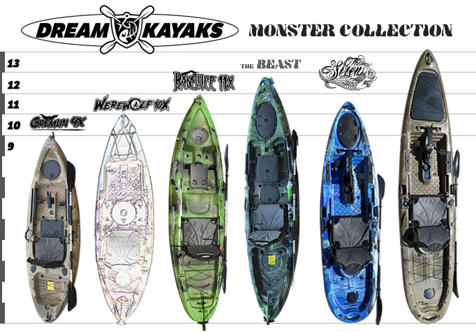 Monster Kayaks